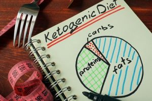 How to Use Keto Diet Pills